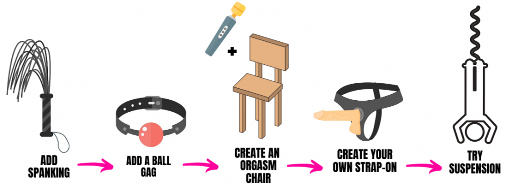 different ways you can use bondage rope shown in the form of cartoons
